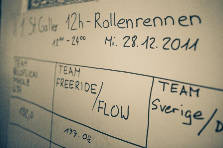 St.Galler Rollenrennen #1