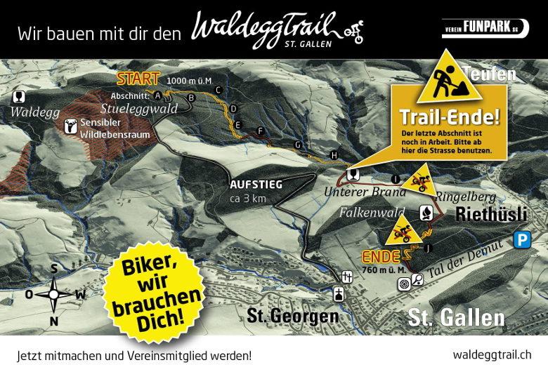 WaldeggTrail St.Gallen